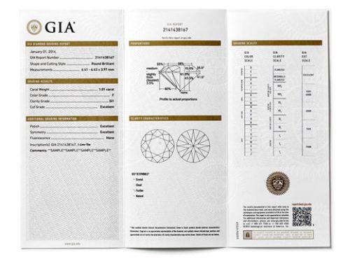 GIA onthult nieuw Diamonds Origin rapport