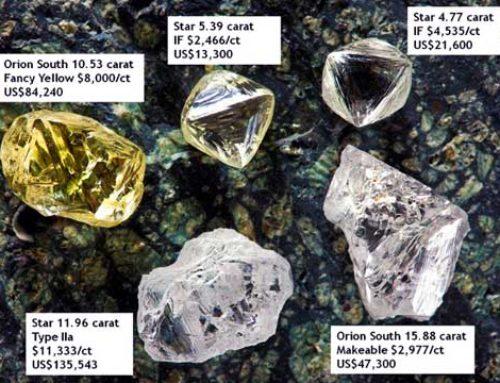 Star Diamond Corporation: Canada site toont potentieel van hoge waarde
