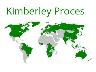 Kimberley proces